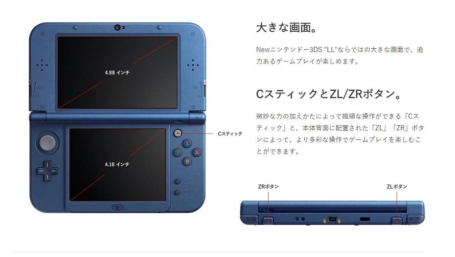 NEW 3DS LL 拡張機能